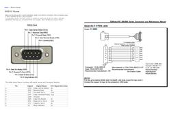 mazak mitsubishi mazatrol > rs232 db 9 wiring diagram for click image for larger version rs232c jpg views 10 size