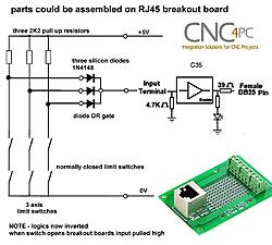 CNC4PC > breakout board question