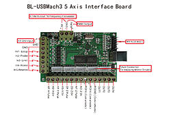 Controller Cards > Help with Novusun NVEM USB control card