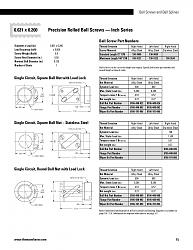 Click image for larger version.  Name:Ball Nut Specification.jpg Views:0 Size:116.9 KB ID:456500